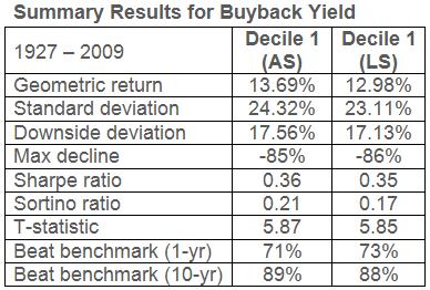 WWWS Buyback